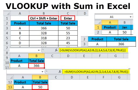 VLOOKUP with Sum in Excel   How to use VLOOKUP with Sum in