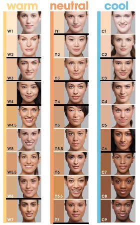 L'Oreal Paris True Match Mineral Foundation: Available