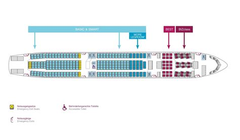 Eurowings | Airlines Forum • HolidayCheck