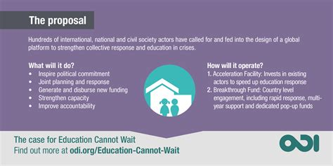 Education Cannot Wait: a fund for education in emergencies