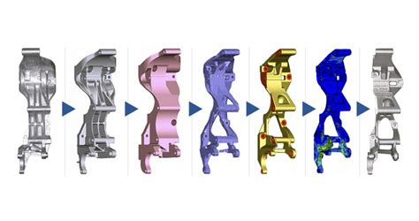 Structural Analysis Solver for Linear & Nonlinear | Altair